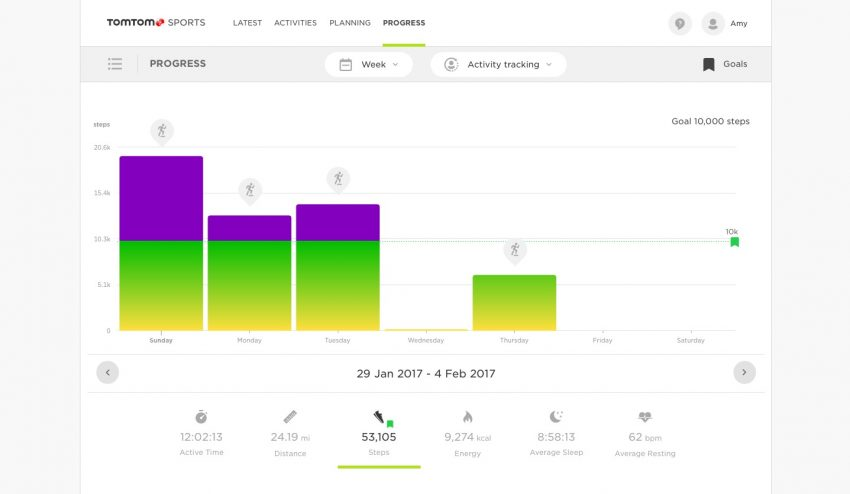 step monitoring with TomTom Touch