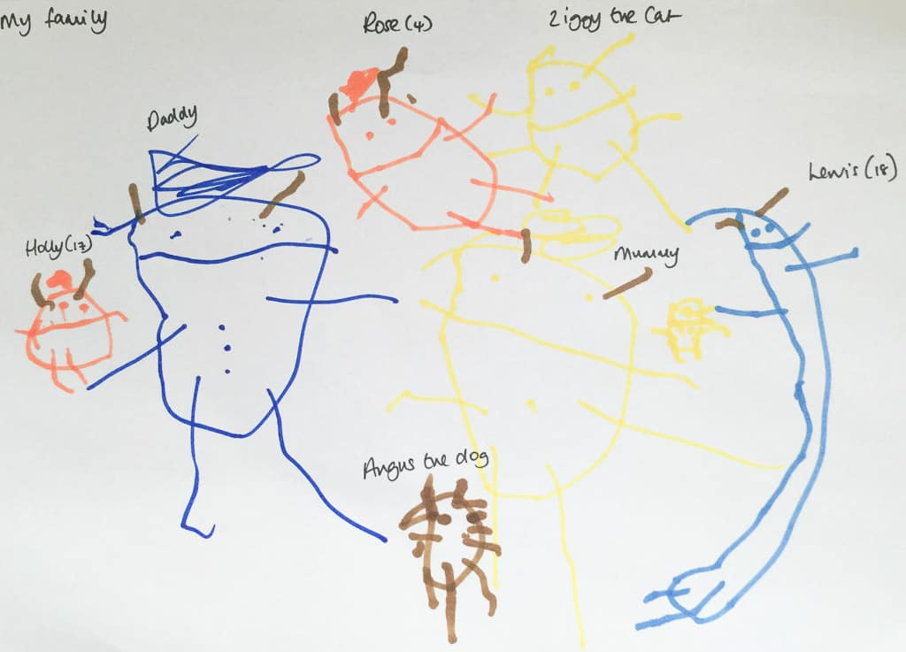 4 year old draws her family
