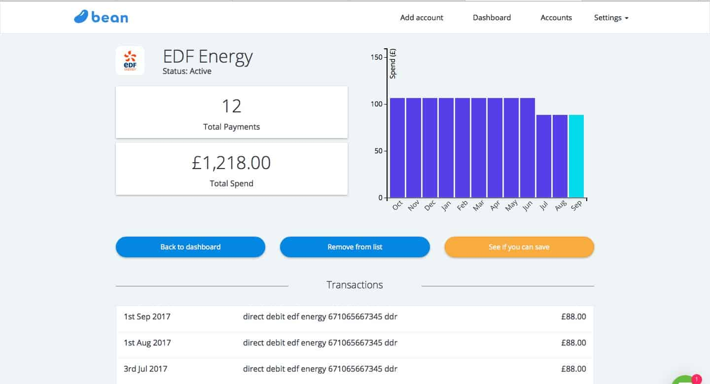How I saved on my energy bill
